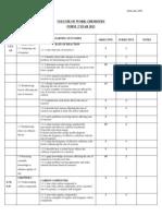 Volume of Work Chemistryf5