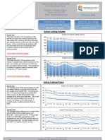 Ocean City Maryland Real Estate Market Report