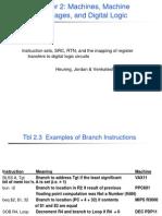 RTN Notation