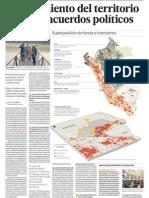 Ordenamiento Territorial de Peru