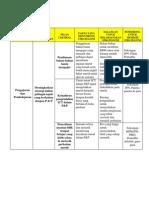 Pelan Strategik & Pelan Tindakan Panitia KH 2012