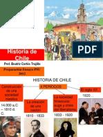 CHILE_PSU