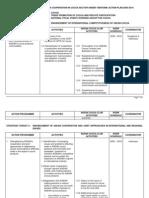 ACC Workplan 2005 - 2010