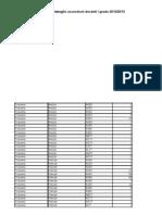 Tabelle Distribuzione Contingente Personale Docente Per Classe Di Concorso Immissioni in Ruolo a s 2012 2013