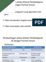 Perbandingan Antara Kitaran Pembelajaran 5E Dengan Format Umum