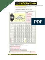 Val Aço » Produtos » Flanges » Com Pescoço (Welding Neck) - ANSI » 150 Lbs