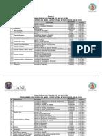 Lista de programas de licenciatura