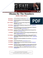 Obama by the Numbers