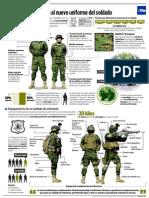 Infografia Nuevo Uniforme Ejercito