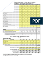 Amia - Dati Differenziata 2012