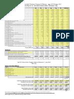 20120712 Scheda Rifiuti RU-RD Aggiornata Al 30-06-12 (1)