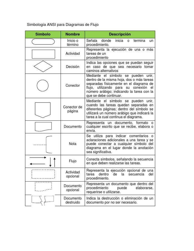 Simbologa ansi para diagramas de flujo 1536640418v1 ccuart Gallery