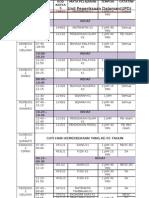 Jadual Trial Spm 2012