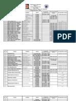 Directory 2012 Naga City Division Private Schools