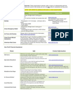 Financial Resources Aug 2012