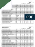 DemandA UFPA 2012
