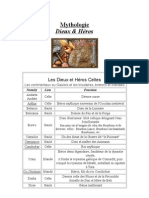 Dictionnaire de La Mythologie Celte Et Nordique