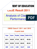 Analysing CBSE Class X Performance