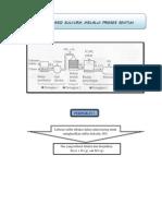 Pembuatan Asid Sulfurik Melalui Proses Sentuh