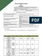 Tabla de Especificaciones Tic Eca No 3 Agosto 2012
