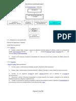 Evaluación y Diagnóstico de la red de Distribución Eléctrica de la Gerencia Canal de Maracaibo