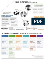 Scenario Planning in Action