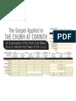 1 Corinthians Chart