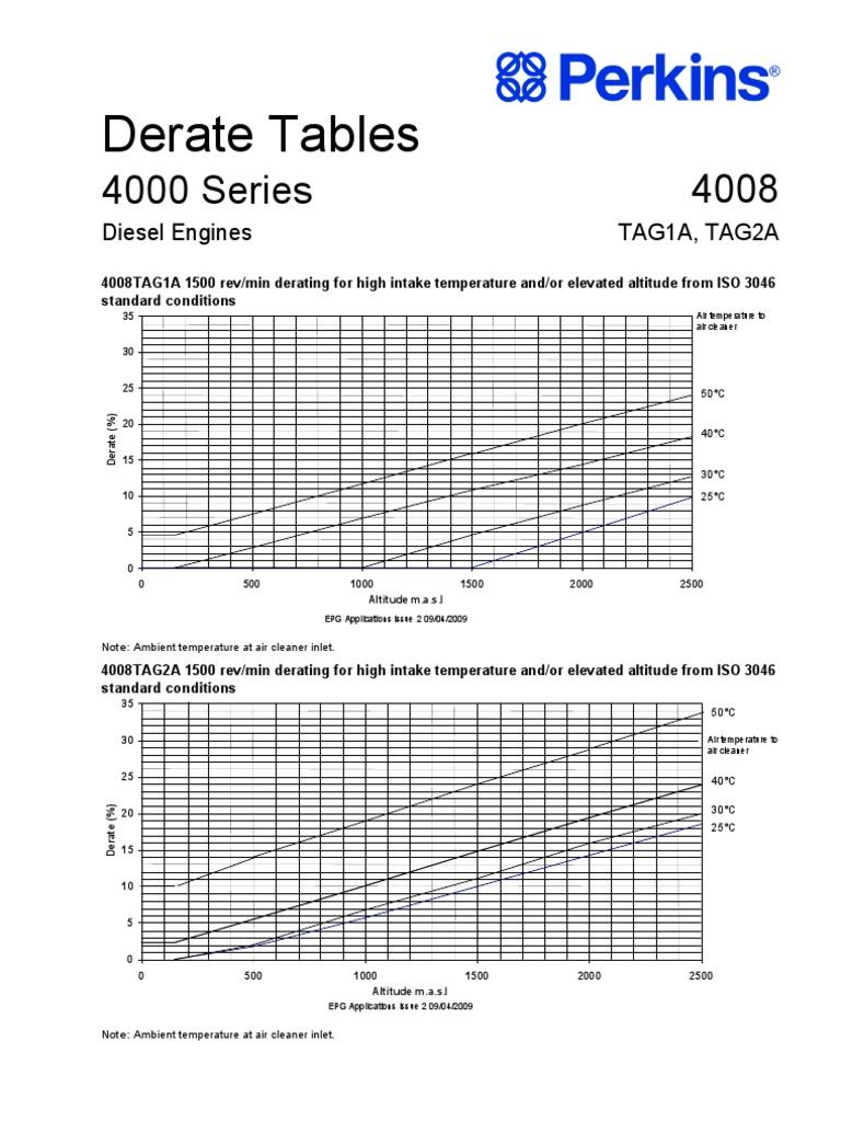 4008TAG1A-4008TAG2A