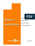 Book of Market Data by Chartoasis