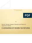 5 Categories of Income Tax Returns