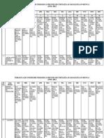 Tematica Instr Periodica 2012