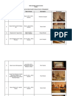 Detailed List of All Cultural Programmes of IGCC