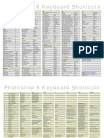 PS6 Keyboard Shortcuts