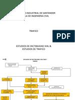 Estudios de Factibilidad Vial- Estudios Transito Vial