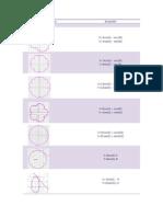 calculo vectorial graficas unidad 3