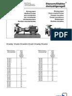 Catálogo de Bombas Etanorm y Etabloc (KSB)