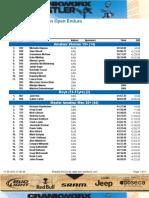 Crankworx Whistler 2012 - Open Enduro Results Total