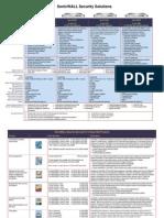 Product Hot Sheet for EMEA