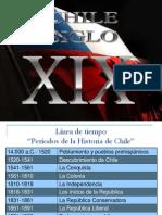 anexo46bhistoriadechilesigloxix-110905161606-phpapp02