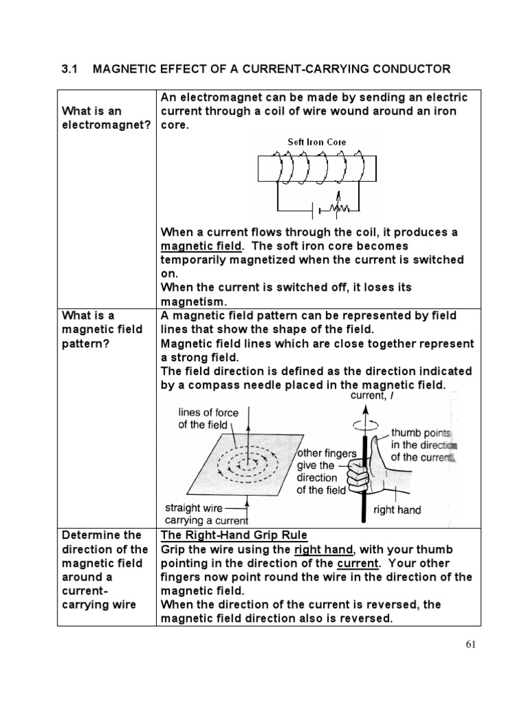 Nota Padat Fizik F5 Electromagnet   Transformer   Electromagnetic ...