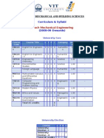 BTech Mech Curriculum & Syllabi (2008-09 Onwards)
