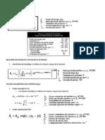 Formulas Produccion
