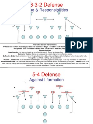 5 4 Defense Sport Variants Positions Team Sports Free 30 Day Trial Scribd