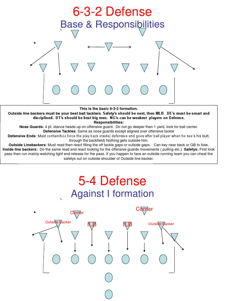 5 4 Defense Sport Variants Positions Team Sports Free 30