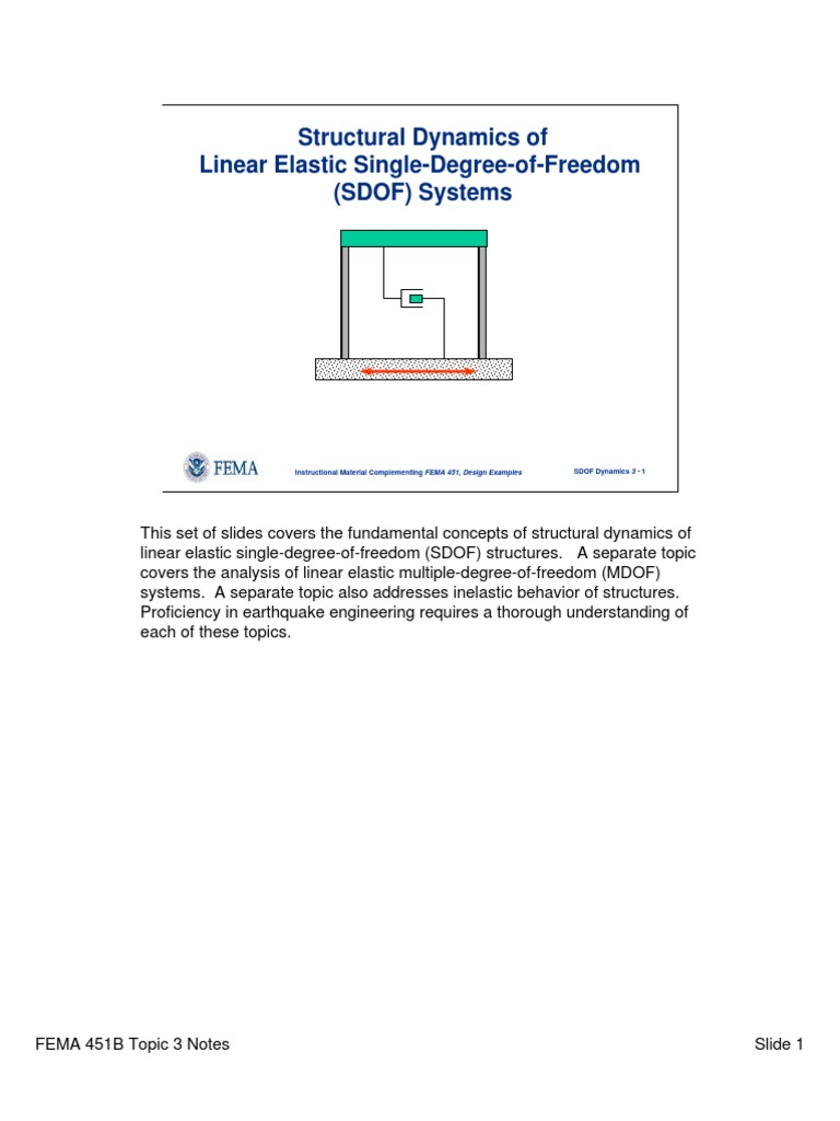 100005122 Structural Dynamics Of A Single Degree Of Fredom Force Nonlinear System