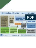 Gamification-Landscape