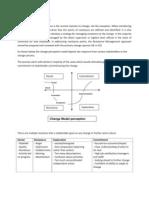 Change Resistance Management Plan