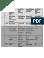 Blog Checklist Tabela