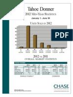 2012 2nd Quarter Stats Tahoe Donner
