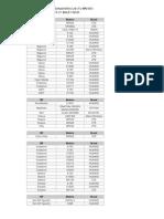 3G-3.75G USB Modem Compatibility List (TL-MR3420)